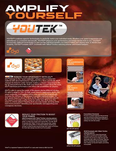 ヘッド2009カタログ YOUTEKテクノロジー